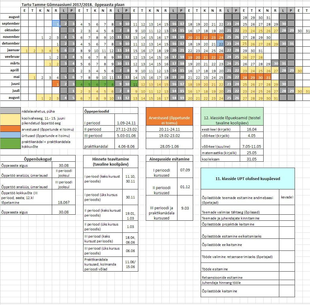 Õppeaasta plaan, aastaplaan